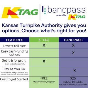 K-TAG Gives You Options! - BancPass